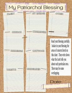 This is such a great way to study your patriarchal blessing! You could turn this into a great journal entry!