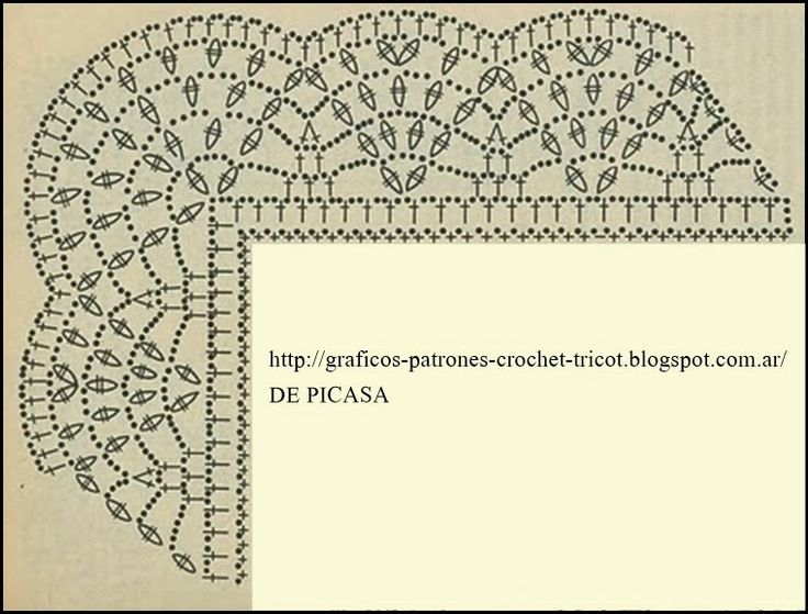 200 best crochet images by Maria Jose Ayuso Sanchez on Pinterest ...