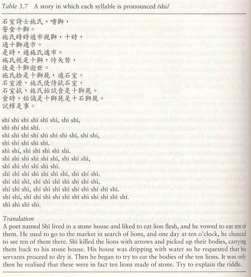 """Though there are many dialects of Chinese, the two most common are Mandarin and Cantonese. Each dialect may contain different """"tones,"""" meaning the inflection of a word or syllable may change its meaning. The example above demonstrates a poem in which every syllable is pronounced """"shi,"""" but the various tones make it a coherent story."""