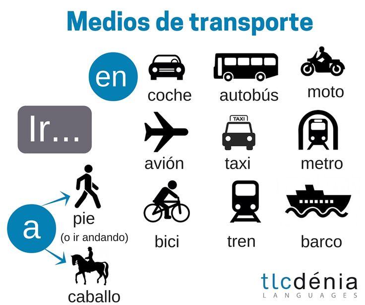 Vocabulario en español: Medios de transporte en español. Ways of transport in Spanish. #Spanish vocabulary. #ELE