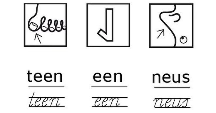 woordkaartjes kern 2.pdf