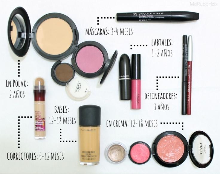 Caducidad de los productos de maquillaje