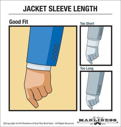 """A half-inch of linen"" is a good, old-fashioned guideline for the relationship between a suit jacket and the shirt worn under it — about half an inch of the shirt cuff should be visible beyond the jacket cuff."