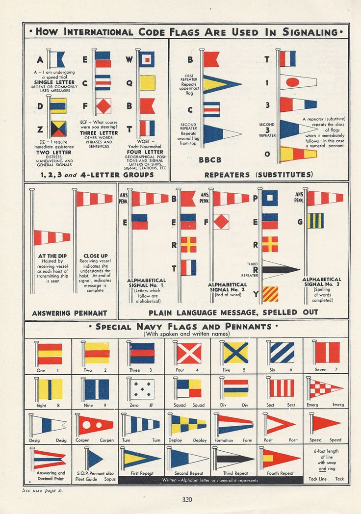 Vintage Nautical Navy Sailing Illustrations Pennants Flags International 1940s