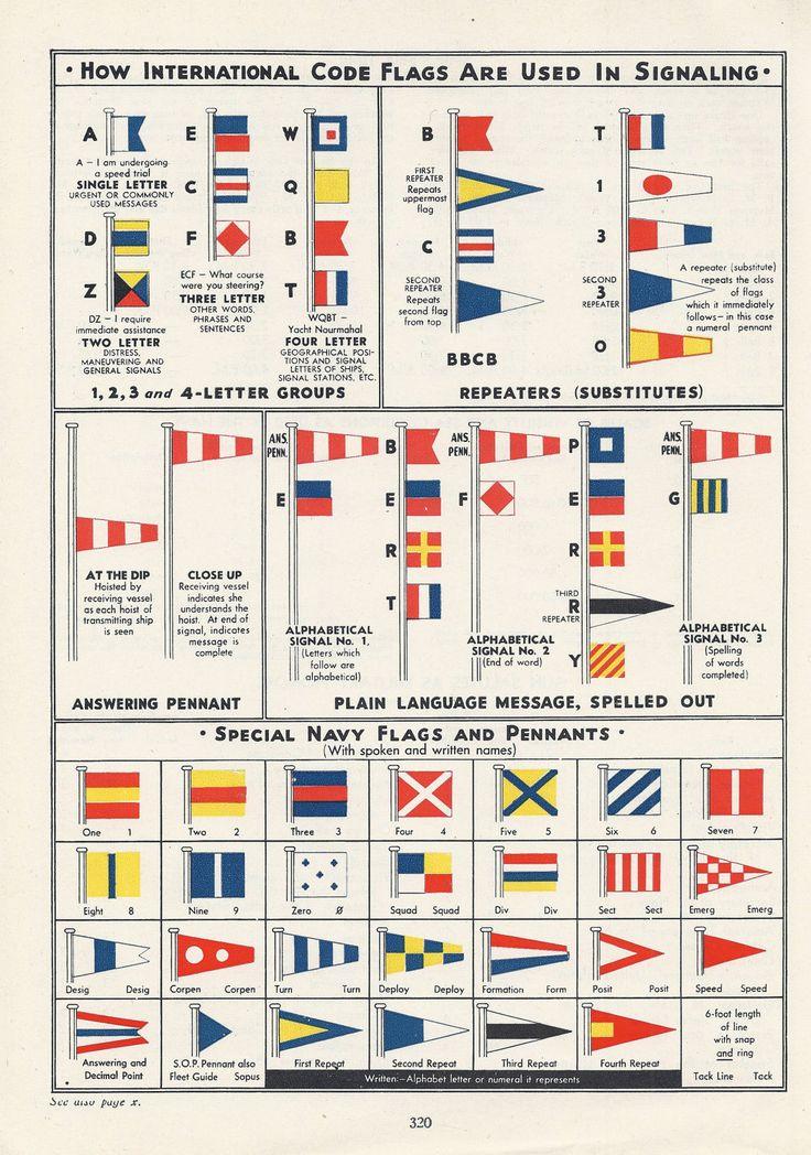 Vintage Nautical Navy Sailing Illustrations Pennants Flags International 1940s. via Etsy.