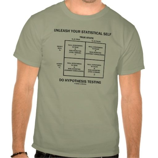 """Unleash Your Statistical Self Hypothesis Testing T-shirt #unleashyourstatisticalself #dohypothesistesting #statistics #geek #humor #statistician #stats #saying #funny #statisticalerror #error #summary #wordsandunwords #psyche #psychology  Make others do a double-take with a dose of wry educational attitude with this tee featuring the following stats advice: """"Unleash Your Statistical Self Do Hypothesis Testing""""."""