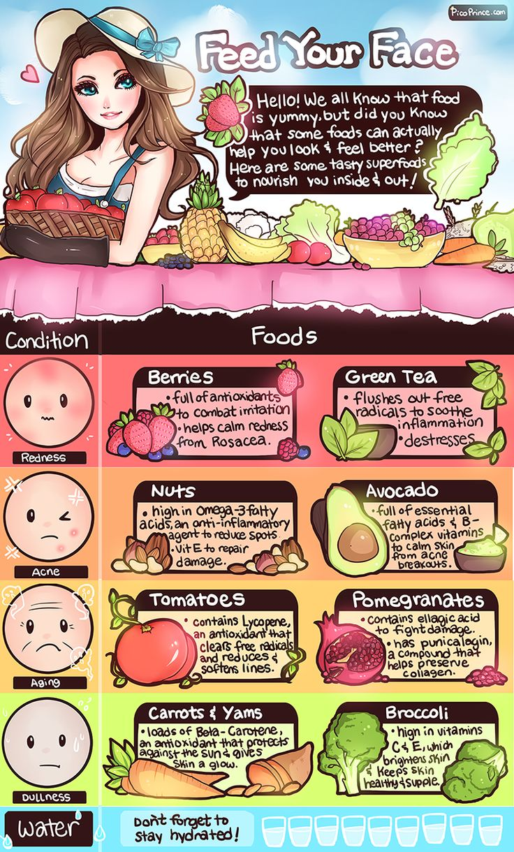 We all know that food is yummy, but did you know that some foods can actually help you look and feel better?