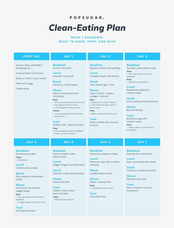 This is the schedule for the one week of our Clean-Eating Plan. Check out the meals, but you can also see what you will be prepping and saving to use later in the week. Leftovers make eating clean so much easier!