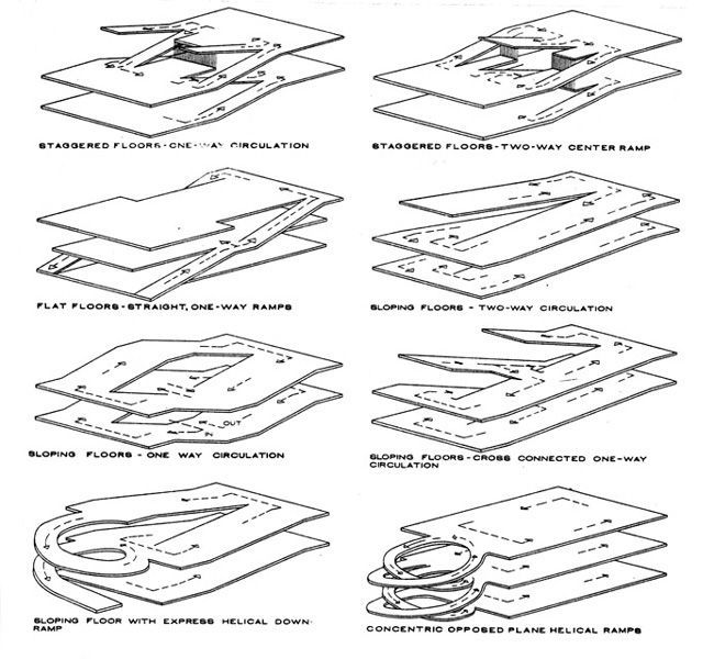 different layout patterns for ramps in parking - Google Search