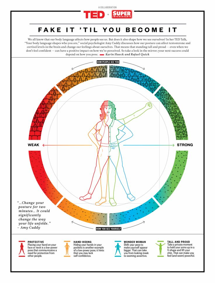 Fake it 'til you become it: Amy Cuddy's power poses, visualized.