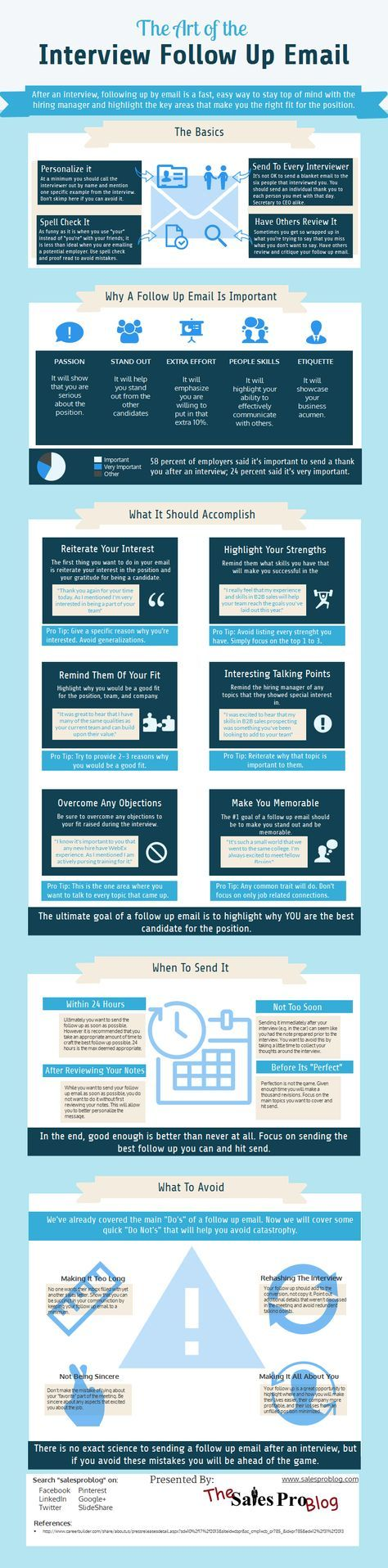 The Art Of The Interview Follow Up Email Infographic - Interview follow up emails are an often overlooked aspect of the job interview. And while there may not be an exact science to sending a follow up there are a few basic aspects you should know before your next interview. Find out more at www.salesproblog....