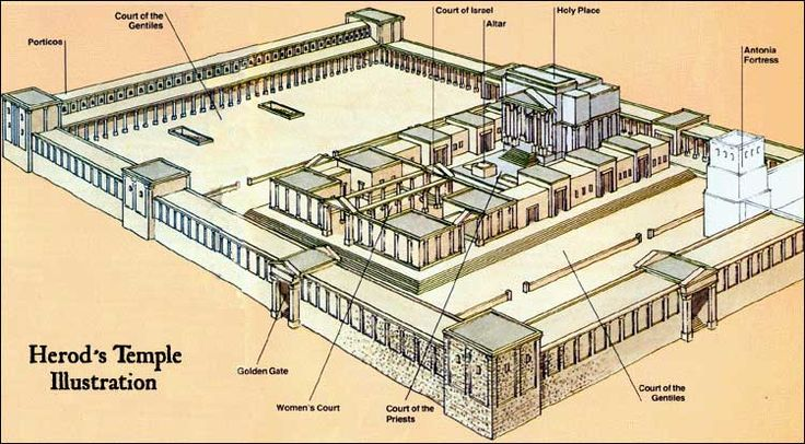 temple in jerusalem - Google Search
