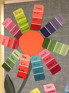 Synonym Flowers We just completed a fun activity which connected to word choice for writing. Each student chose a boring verb or an adjective and they had to use the thesaurus to find more exciting synonyms for those words. We took the words and put them on paint chips, the boring word in the lightest color and the more exciting words in the bold colors. The paint chips were transformed into flowers and now we have a wonderful synonym garden which we can refer to when we need spicy words for