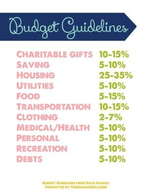 Dave Ramsey Budget Guidelines by lily22