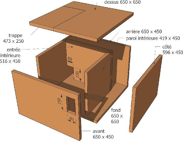 nichoirs pour chouette effraie nichoirs pour chouettes pinterest. Black Bedroom Furniture Sets. Home Design Ideas