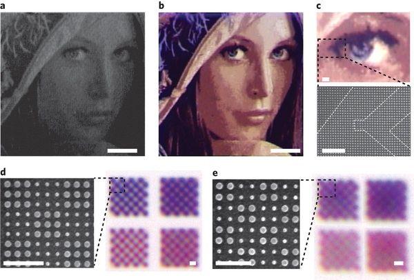 Científicos logran impresiones de imágenes en color a 100.000 dpi.