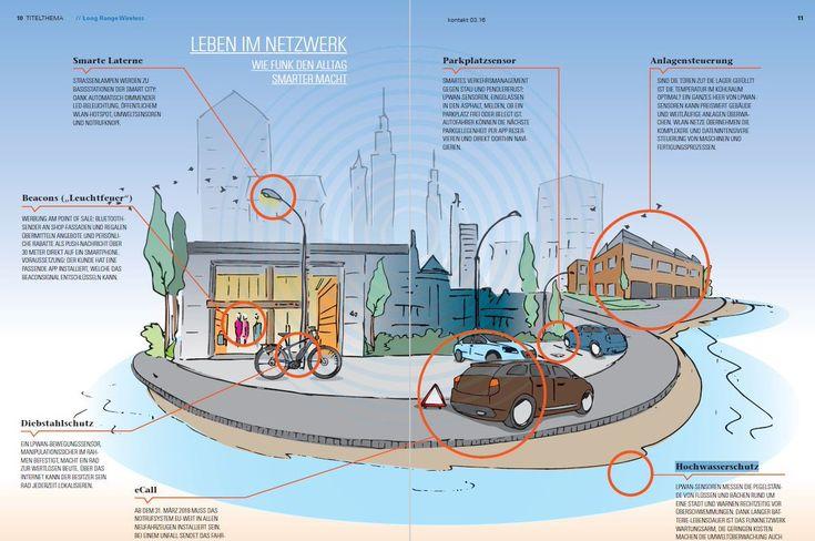 Hochwasser am Rhein - Wie Sensoren Pegelstände messen und rechtzeitig wichtige Infos bereitstellen können. Das Internet of Things macht es möglich.