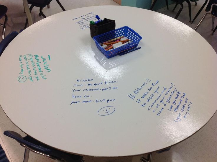 Can't get enough of this photo from @kathycassidy! Parents left notes for their kids at school on IDP tables!