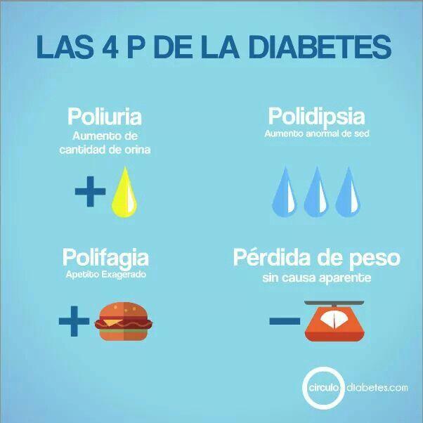 Las 4 P de las Diabetes | Salud | Pinterest | Diabetes and Ps