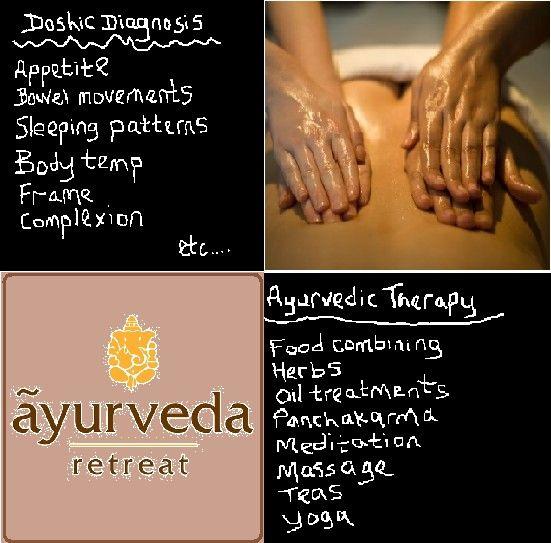 Ayurvedic therapy and luxurious Ayurveda massages in Reading, UK www.ayurveda-retreat.co.uk