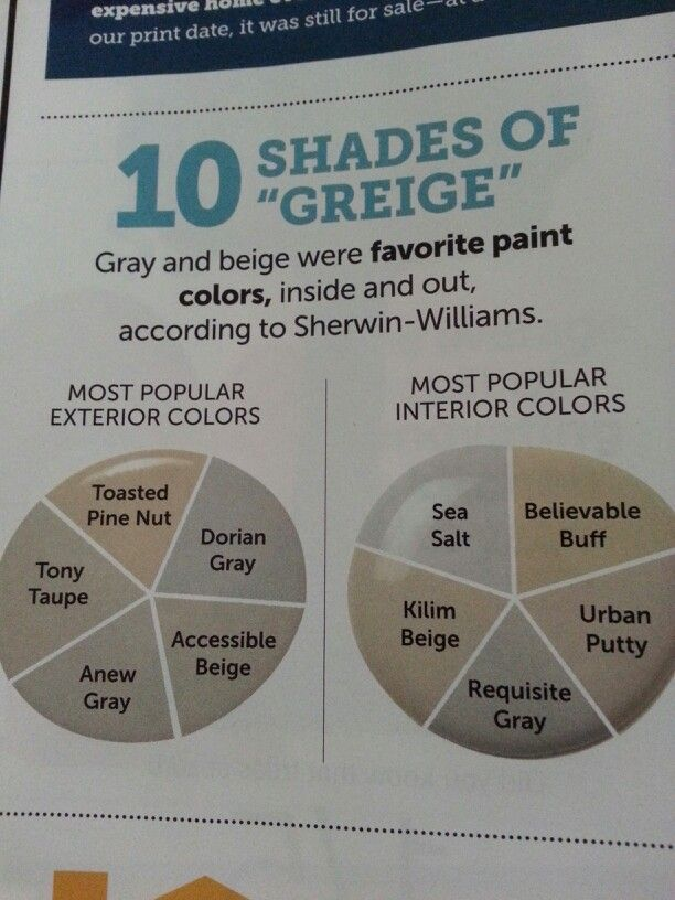 25+ best ideas about Anew Gray on Pinterest | Agreeable ... - photo#35