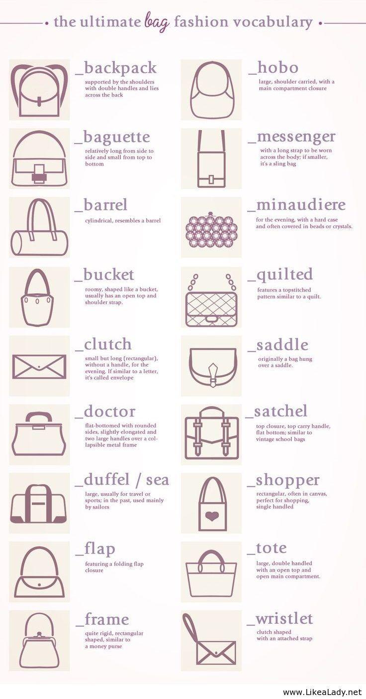 358569f601f Handbag Style Names