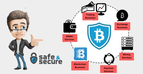 Every single user not getting a chance of becoming a looser over the bitcoin exchange business ! The security of your bitcoin exchange platform is ultimately your responsibility to run a secure bitcoin exchange business.