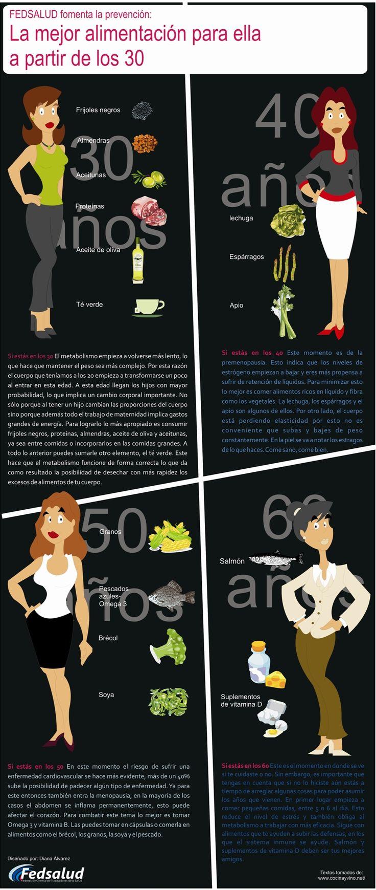 La mejor alimentación para ella a partir de los 30. Infografía #Nutrición y #Salud YG > nutricionysaludyg.com