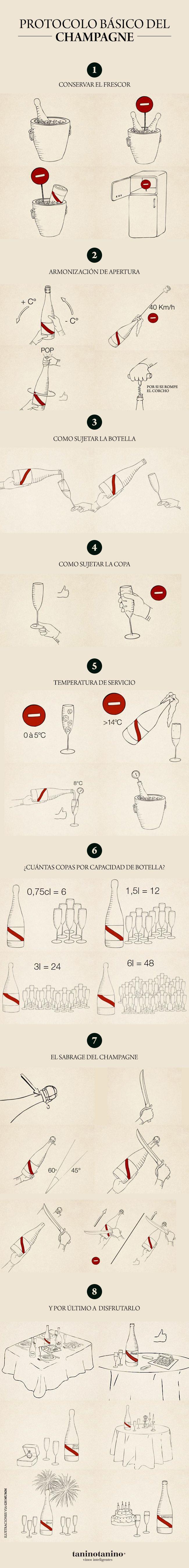 El protocolo básico del #Champagne. Ilustraciones vía GH MUMM #taninotanino #vinosmaximum #maximum