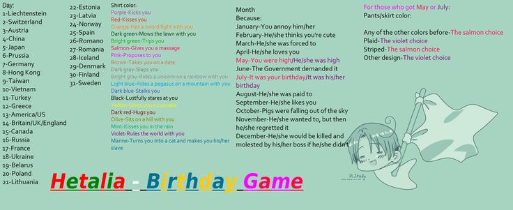 Hetalia Birthday Game by FantaFlame on deviantART