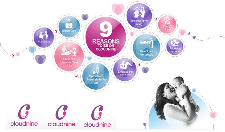 Why You Need To Check Out #Cloudnine #Services #Reviews?