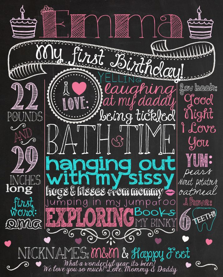 Pink And Turquoise Printable Chalkboard Birthday Poster