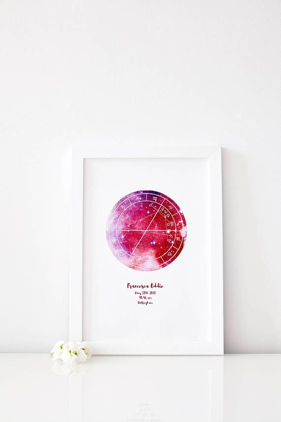 The New Baby Chart Magic Sky Map Astrology Included Natal Star Gold Cosmic Custom Colours Personal Zodiac