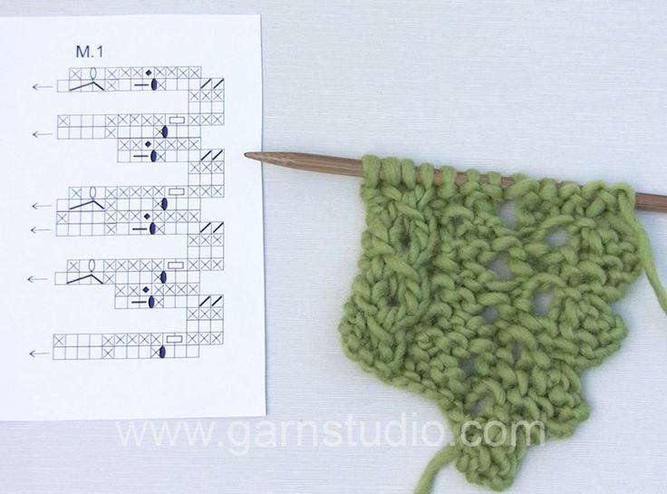 Grapevine Lace Knitting Pattern : 17 Best images about Knitted edging on Pinterest ...