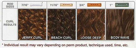 perm results before and after - Google Search