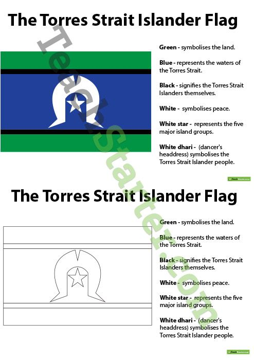 Torres Strait Islander Flag with Explanation – Colour and BW Teaching Resource