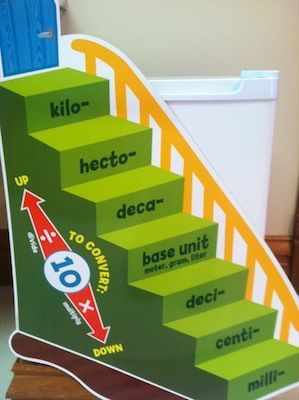 What a cute way to teach metric measurement!    Stepping Up To Measurement - The Organized Classroom Blog