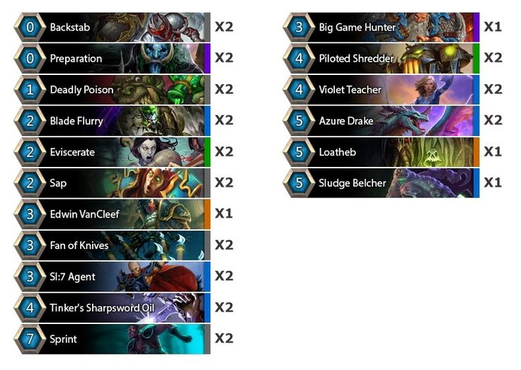 Amnesiac's Oil Rogue Deck – AM Winter Championship #hearthstone #roguedeck