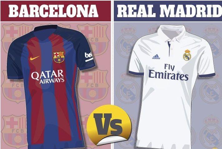 Infographic View of El Clasico game - Barcelona vs Real Madrid http://www.footballnewsguru.com/2016/11/infographs-el-clasico-barca-vs-real.html