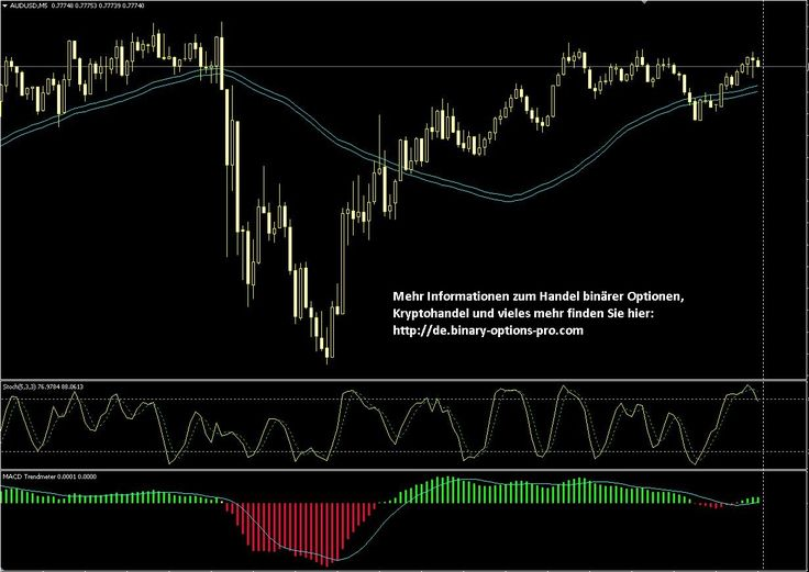 The ban of binary options strategy