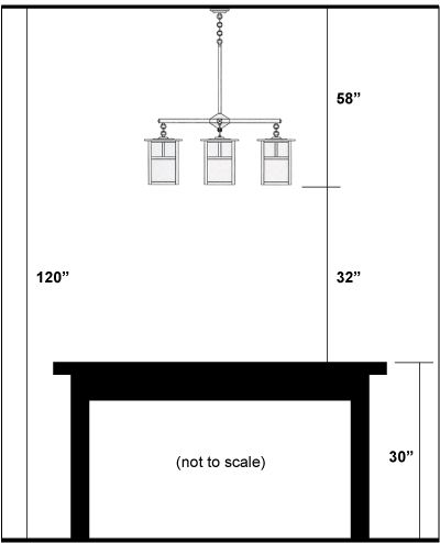 Height To Hang Pendant Lights Pendants Above A Kitchen