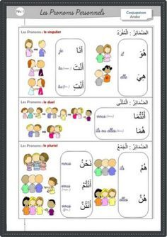 17 best images about arabic worksheets on pinterest present tense esl and teaching vocabulary. Black Bedroom Furniture Sets. Home Design Ideas