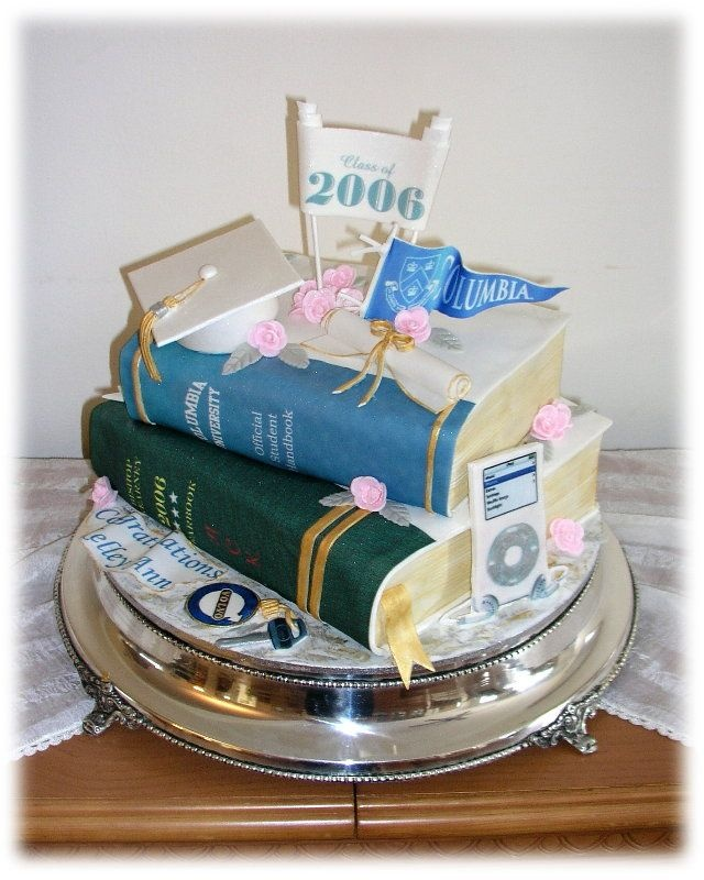 Cake Central Edible Images : 46 best images about Graduation Cakes on Pinterest ...