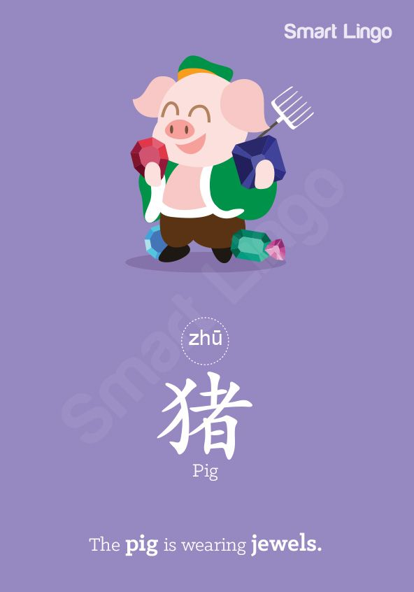 Chinese Characters with That's Mandarin: Chinese Zodiac
