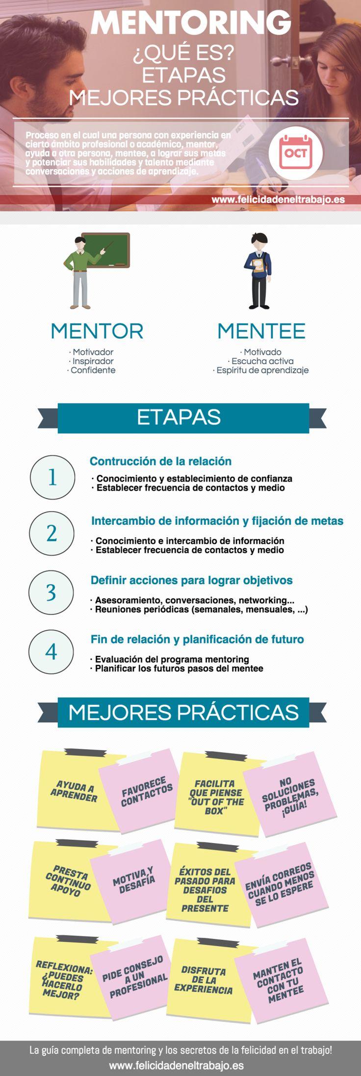 Mentoring: qué es y mejores prácticas #infografia #infographic #education