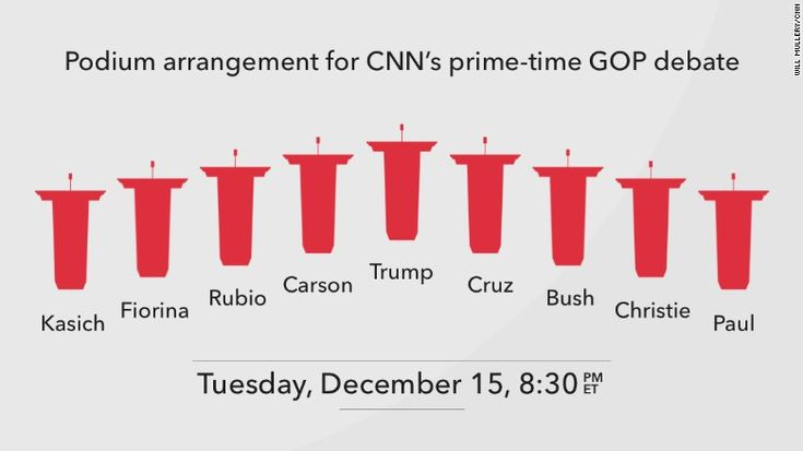 Nine candidates will appear in prime-time Tuesday night December 15th, for the final Republican presidential primary debate of 2015, a critical event that will help shape the contest heading into the Iowa caucuses.