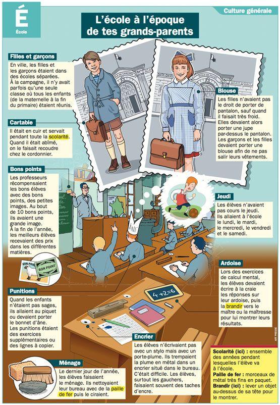 L'école à l'époque de tes grands parents - Mon Quotidien, le seul journal…