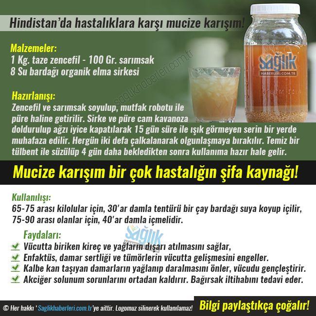BAYSUNGURHAN KUNTMAN'NIN MUCİZE KARIŞIMI!   Malzemeler:   Bir kilo taze Zencefil,  8 Su bardağı ev yapımı doğal elma sirkesi,  100 gram soyulmuş sarımsak.