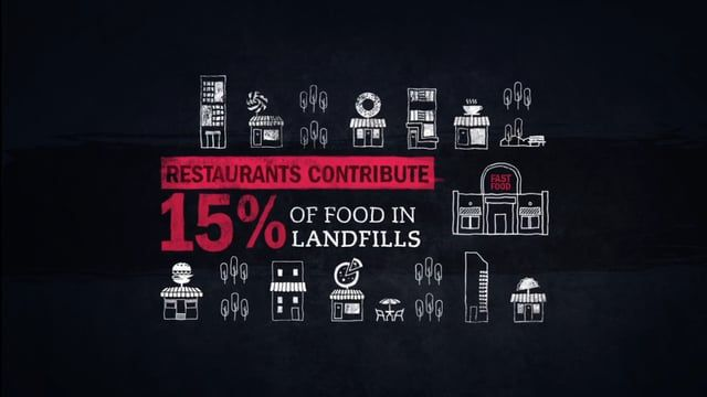 An undisclosed fast food restaurant chain asked us to create a pitch/sizzle video. This video was meant to get an internal conversation started to increase food waste awareness and to implement strategies for reducing such waste. All video elements were sourced from various news outlets and food waste videos. We've removed the client name and fast food chain name for privacy.  Client: Undisclosed Agency: Undisclosed Director: Courtney Dixon Creative by Coat of Arms Producers/Writers: C...