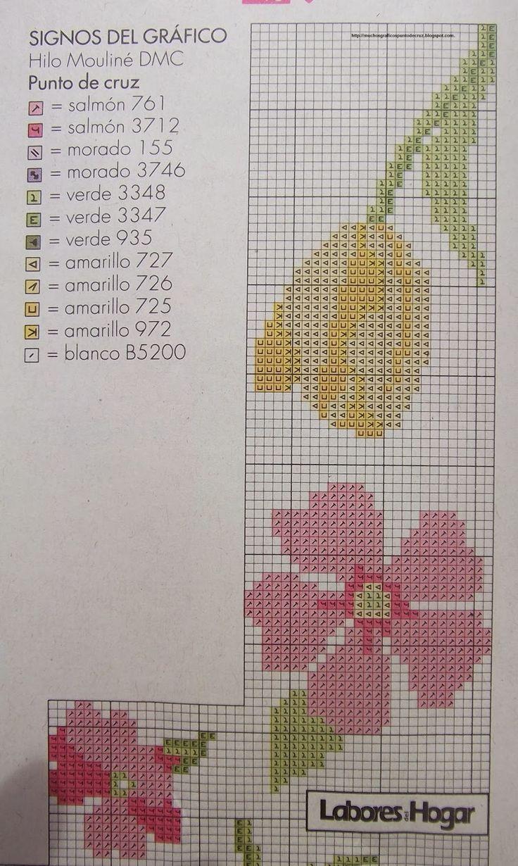 cenefa-flores-cocina-8.JPG (957×1600)